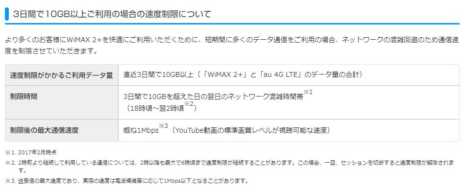 画像引用:WiMAX2+サービス ネットワーク混雑回避のための速度制限について|UQ WiMAX