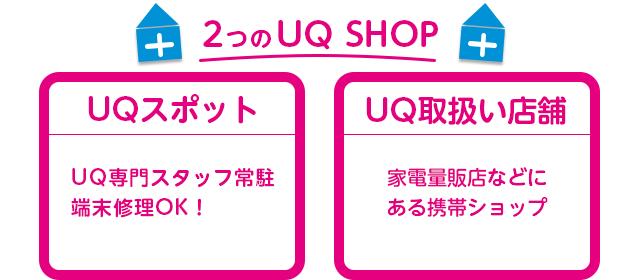 UQモバイルの店舗の2つの種類