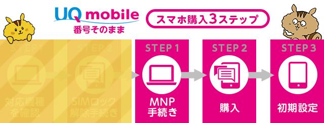 MNP(現在お使いの携帯番号を引き継ぐ)で、端末を新しく買い替える場合