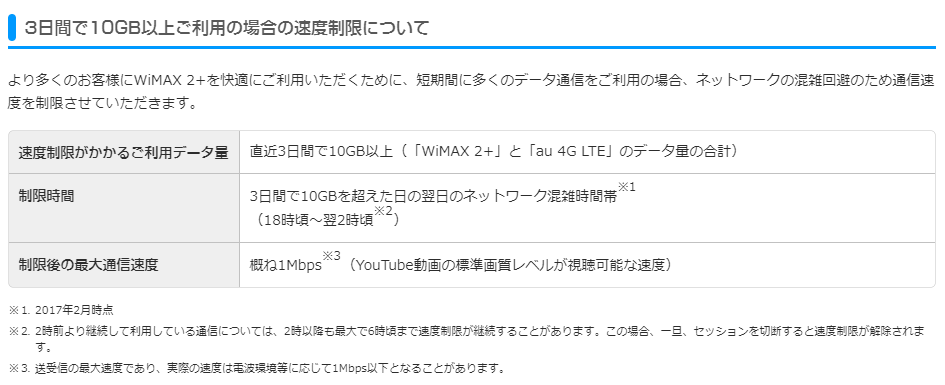 WiMAX2+サービス ネットワーク混雑回避のための速度制限について