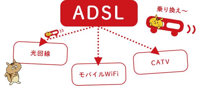 ADSLからの乗り換え候補インターネット
