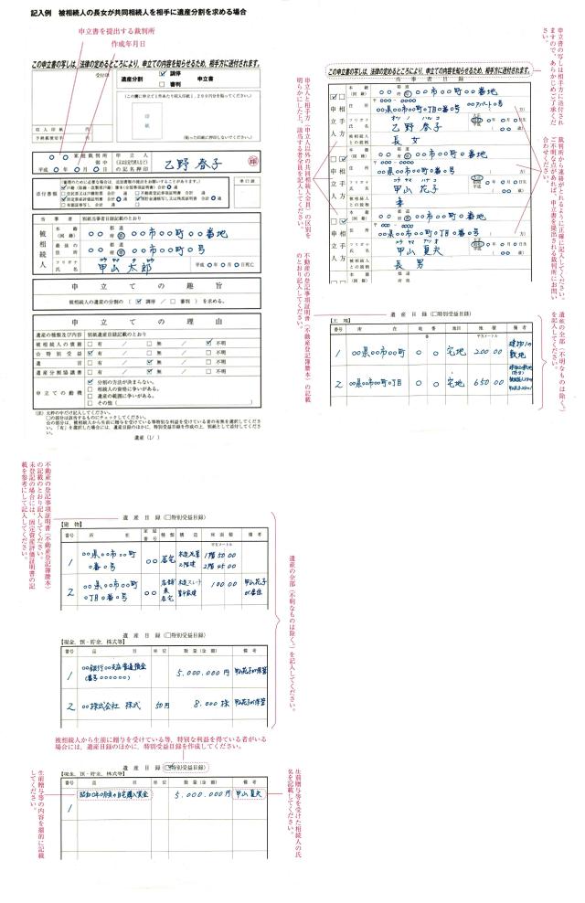遺産分割協議書の書き方例
