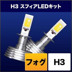 フォグ用スフィアLED H3 コンバージョンキット [SHKPB] / ¥13,800/HIDキット|LEDヘッドライト販売のスフィアライト