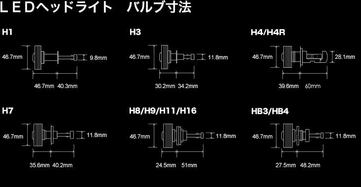 バイク用スフィアLED H4R(2灯用) コンバージョンキット【車検対応LED】  6000K [SHBPV2060] / ¥21,800/HIDキット|LEDヘッドライト販売のスフィアライト