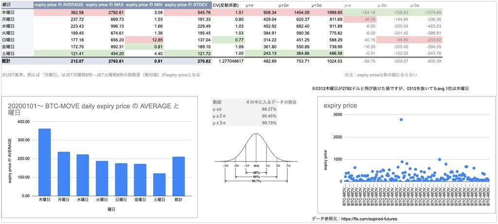 今後の株価。 暴騰の後の暴落…