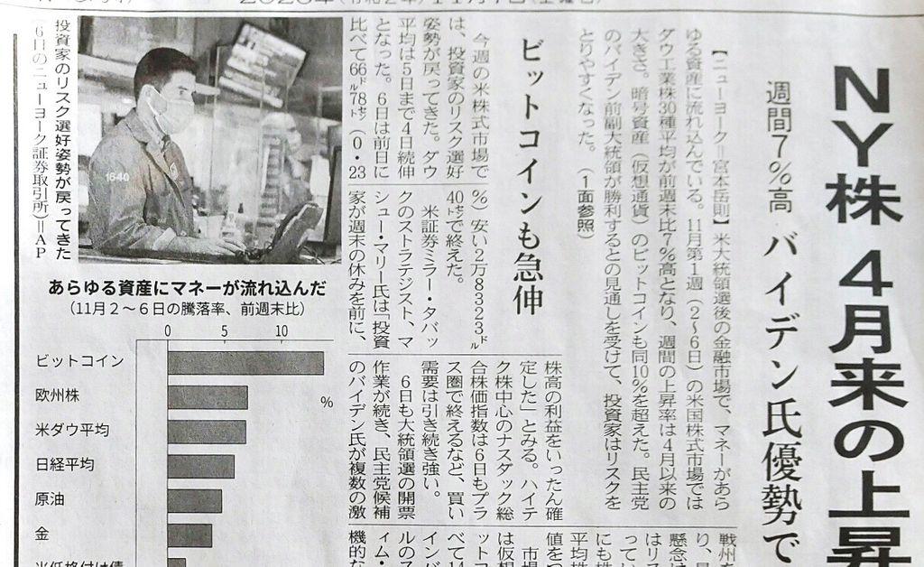「ビットコイン急伸」の話題が日経新聞に出た!(2020年11月)。少しだけ歴史も振り返ります。