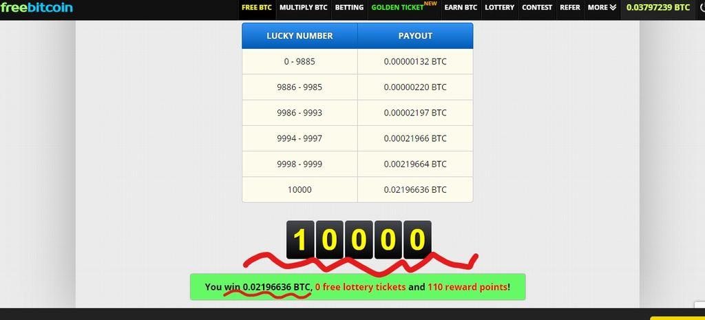 フリービットコインで最高得点が出ました!!  約2万円のBTCをゲット!