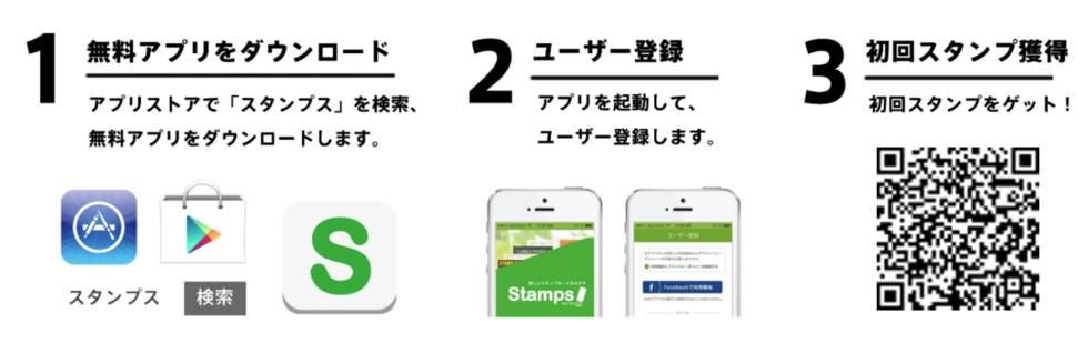 Stamps利用手順