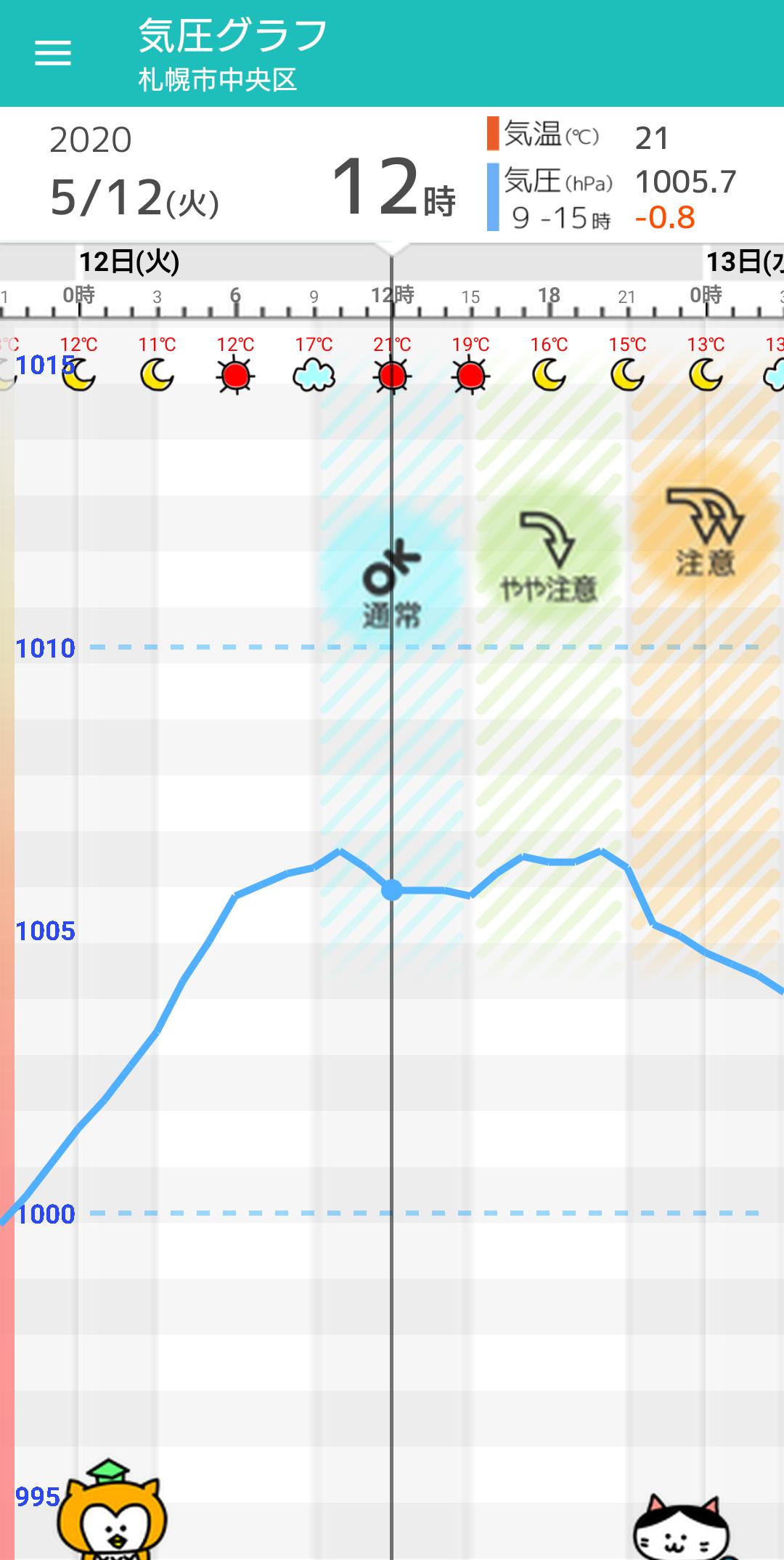 札幌 天気 予報