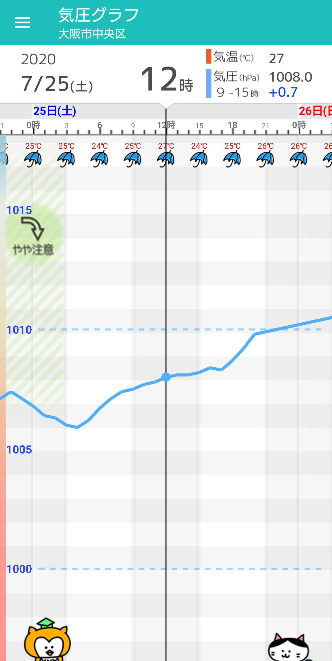 大阪 梅雨明けいつ 気象庁 令和3年の梅雨入りと梅雨明け(速報値)