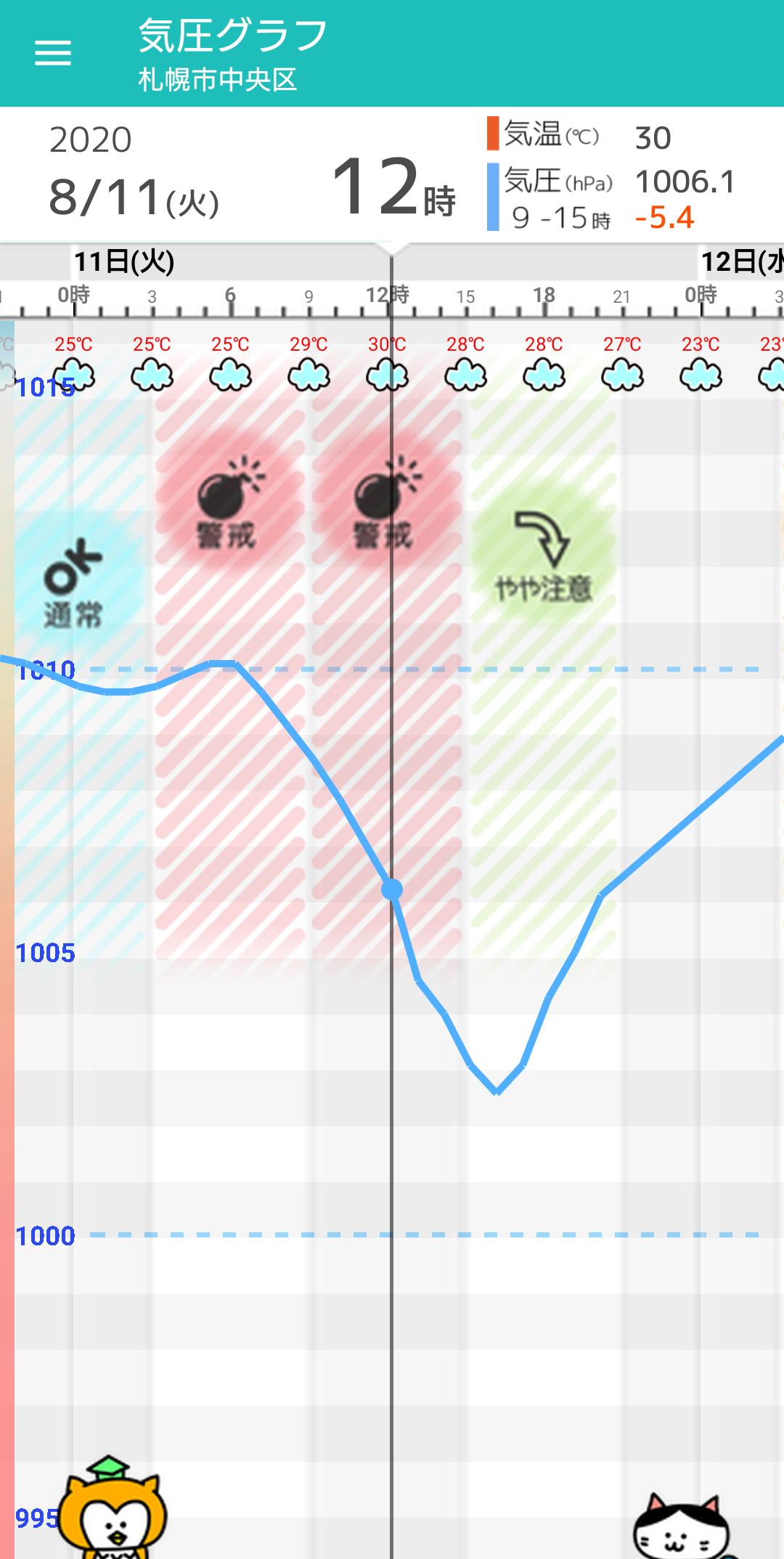 に と 温帯 変わる 低 気圧
