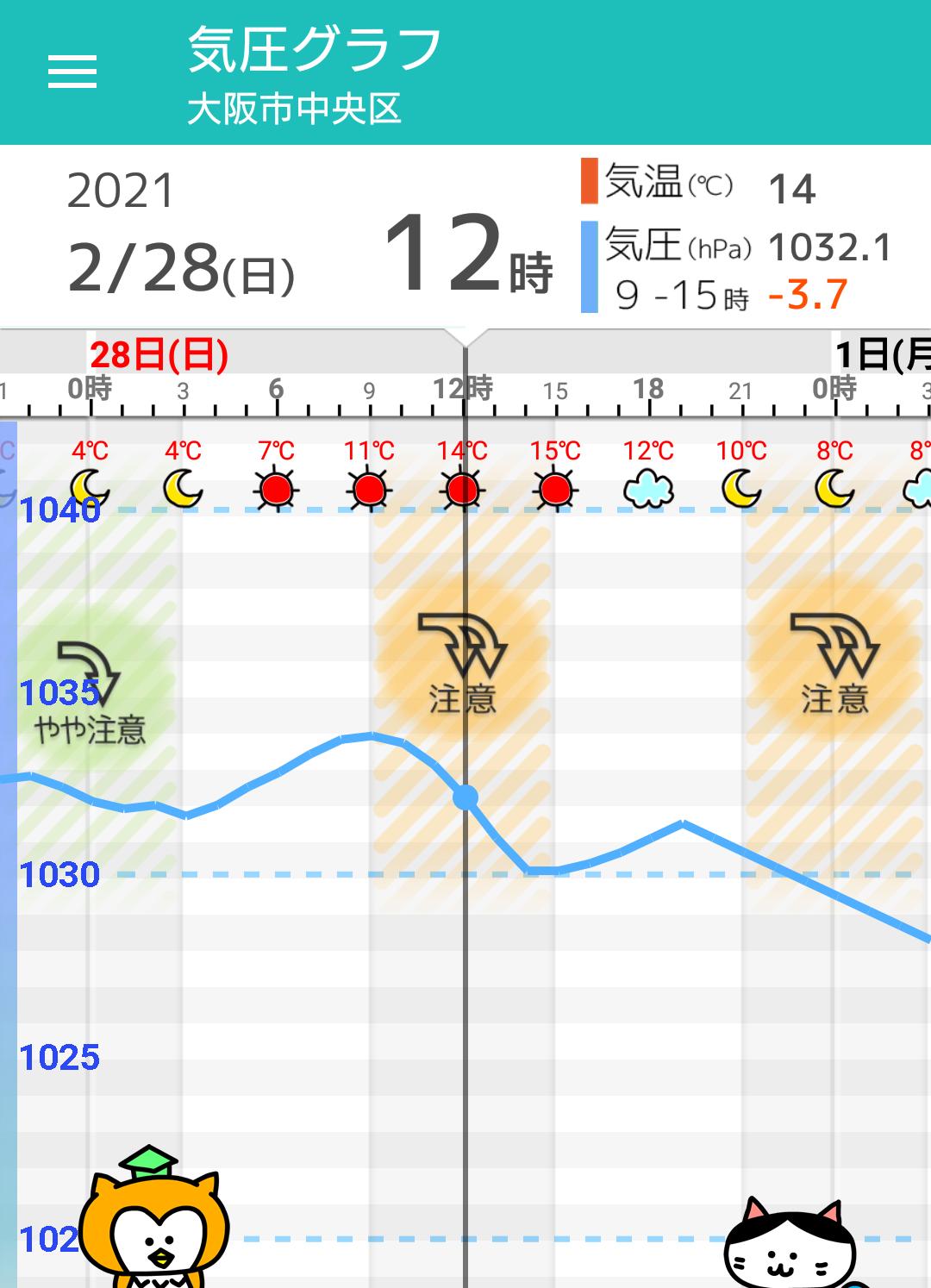 大阪 天気