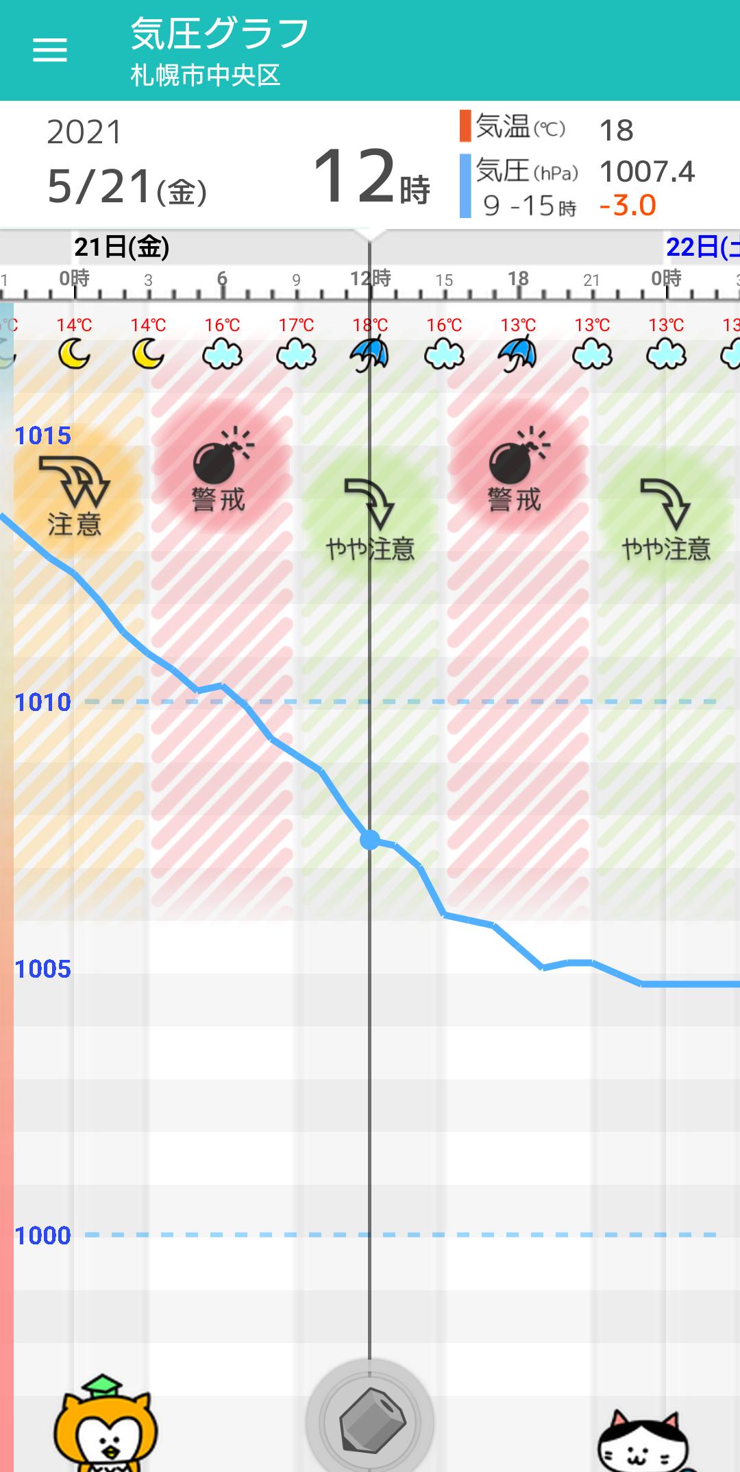 天気 札幌 の 【一番当たる】札幌市中央区の最新天気(1時間・今日明日・週間)