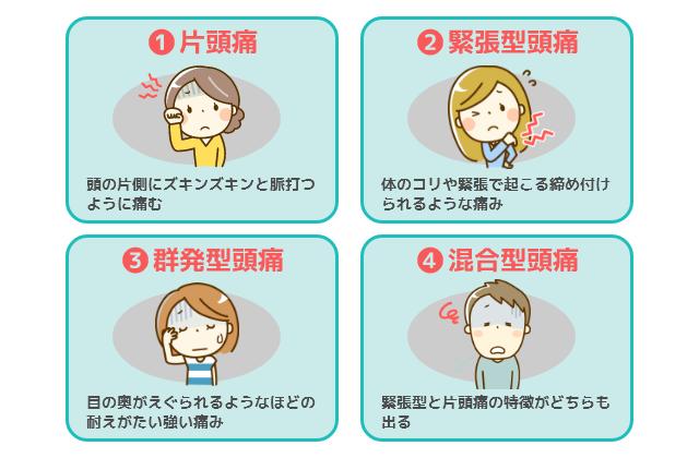 頭痛タイプ傾向対処法知る