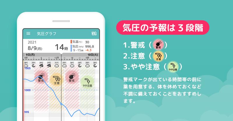 頭痛ーる気圧の予報は三段階