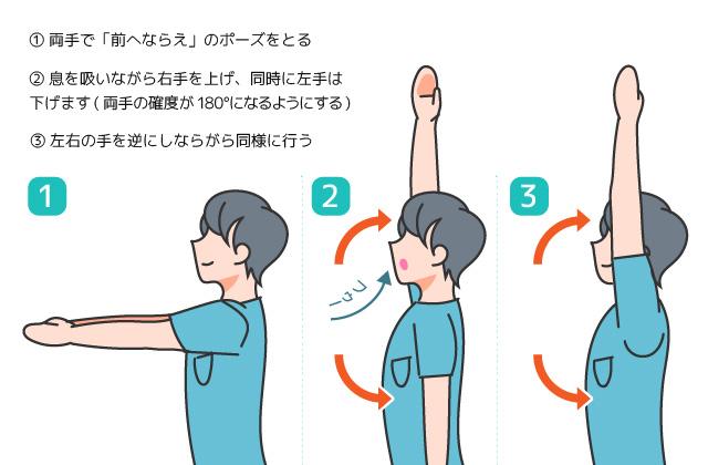 ◆肩こりに効果的!肩まわりのリセット