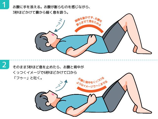 腹式呼吸自律神経バランス整える