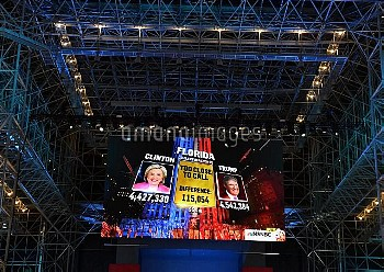 Supporters watch returns at Hillary Clinton's Election Night Rally in New York