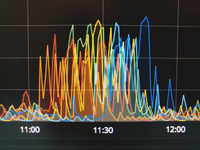 Close-up Of Time Series Graph On Computer Screen 11115032969| 写真素材・ストックフォト・画像・イラスト素材|アマナイメージズ