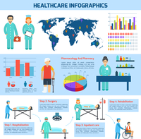 Medical healthcare pharmacology surgery and rehabilitation infographic vector illustration 60016004157| 写真素材・ストックフォト・画像・イラスト素材|アマナイメージズ