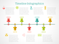 Chemistry scientific research technology progress timeline layout  infographic report  presentation with dna symbol molecule str 60016007152| 写真素材・ストックフォト・画像・イラスト素材|アマナイメージズ