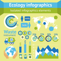 Ecology and waste instruments isolated infographic elements vector illustration 60016007159| 写真素材・ストックフォト・画像・イラスト素材|アマナイメージズ