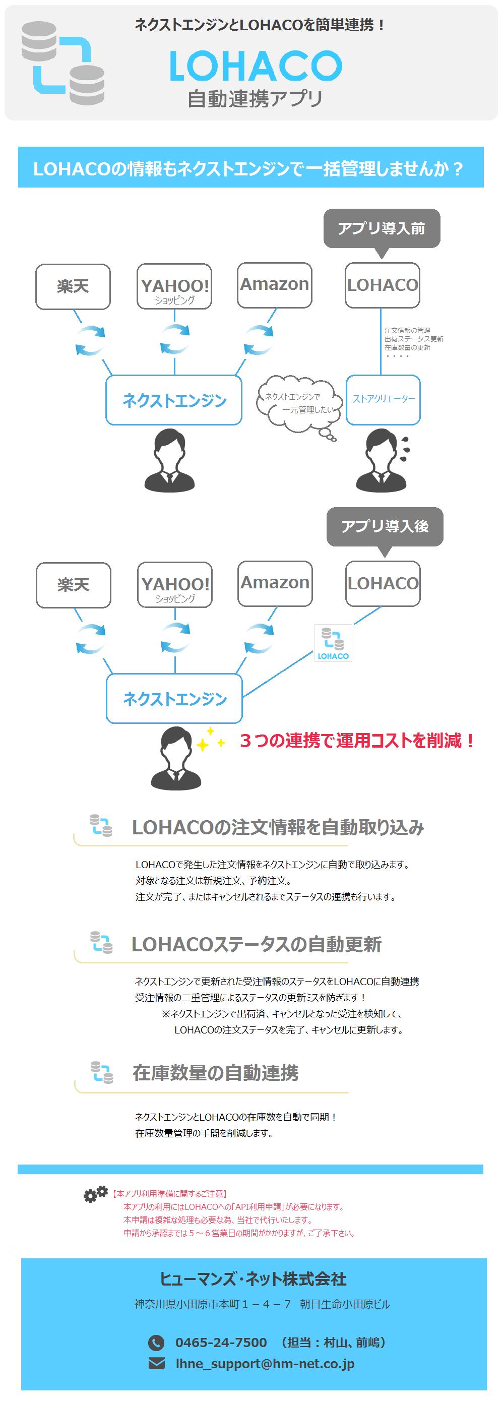 LOHACO連携アプリ