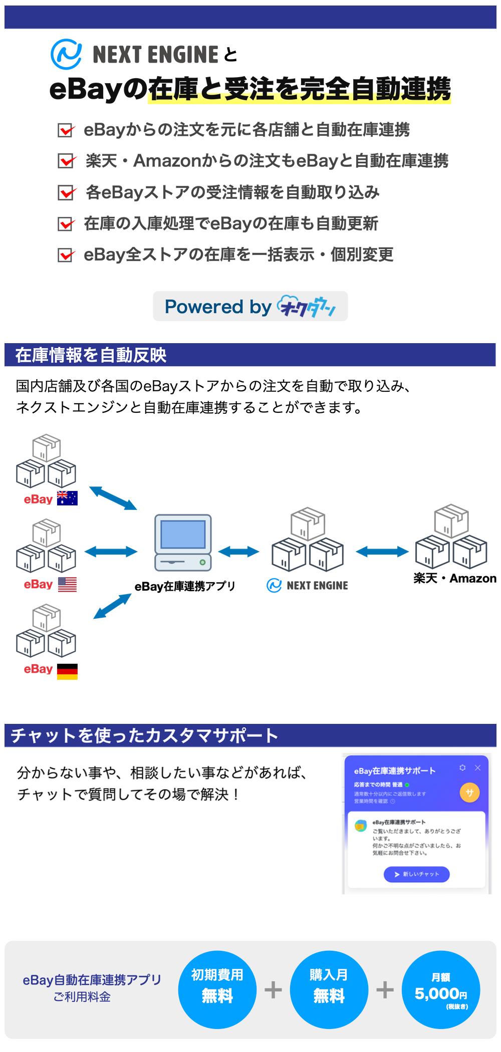 eBay自動在庫連携 - オークタウン