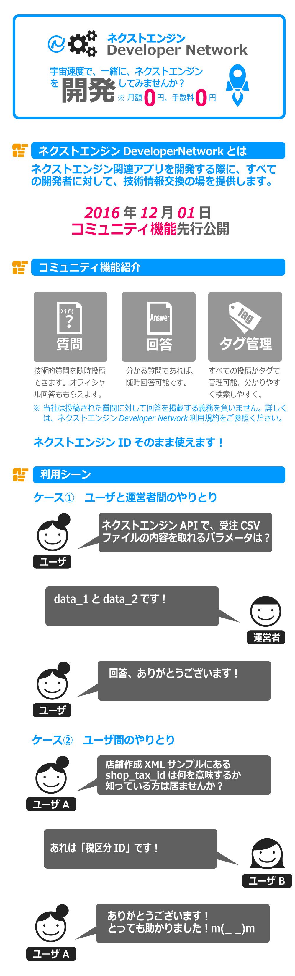 ネクストエンジン Developer Network