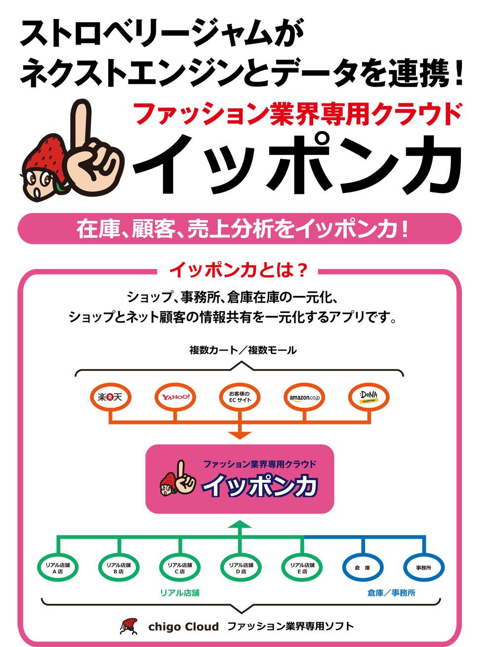 StrawberryJamイッポンカネクスト