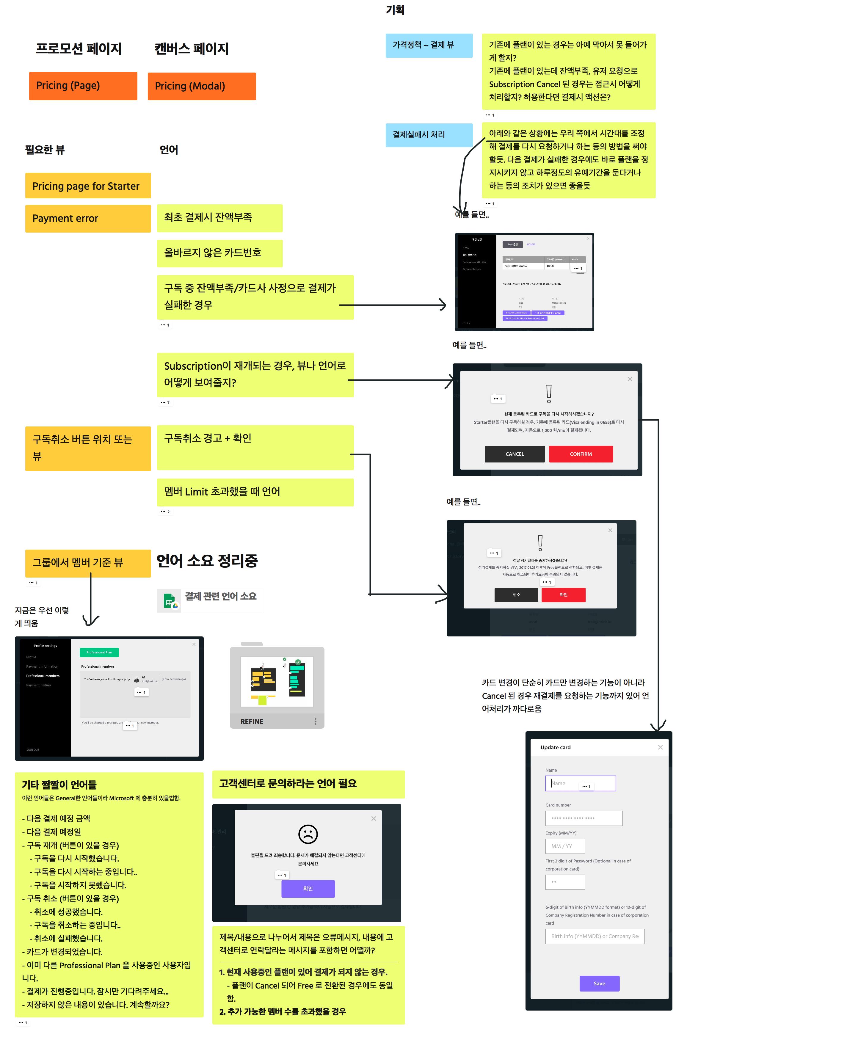 비캔버스 – 비주얼 기반 차세대 협업툴 - 기억