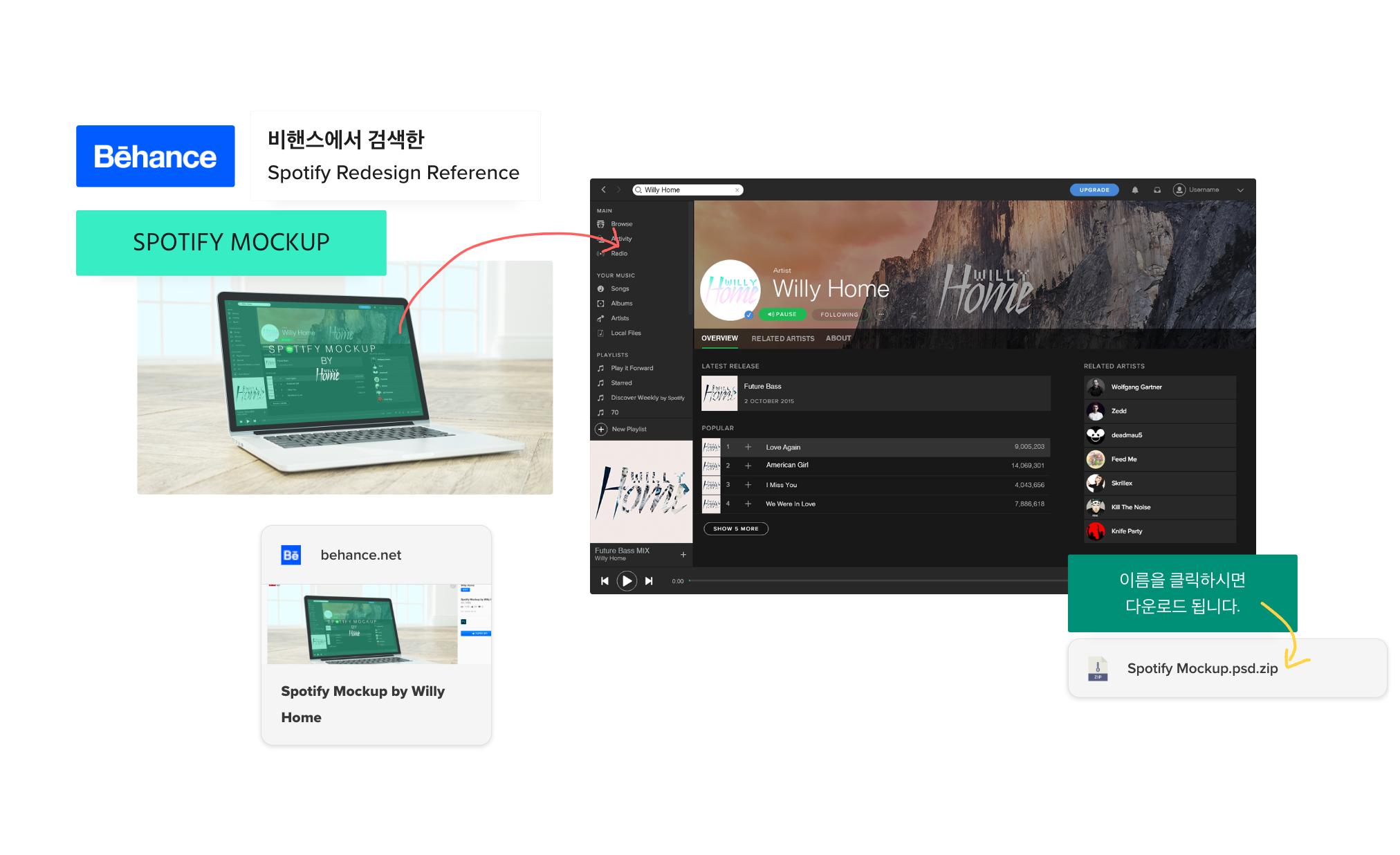 비캔버스 – 비주얼 기반 차세대 협업툴 - 기억 도우미