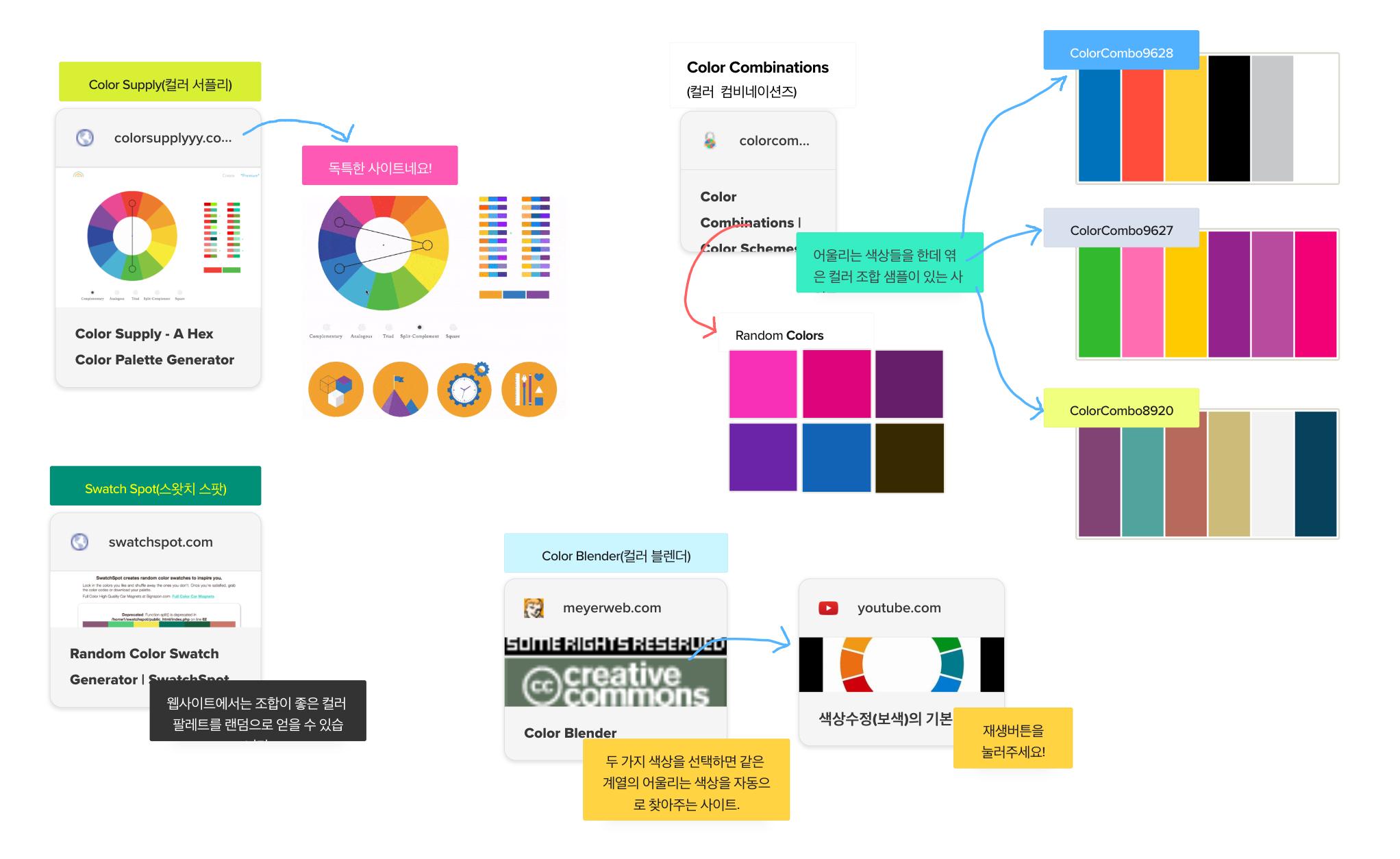 비캔버스 – 비주얼 기반 차세대 협업툴 - ideas