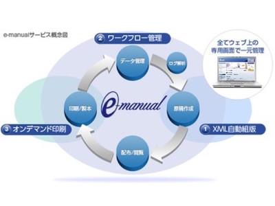 当社ITクラウドサービス「e-manual」はこれまでにないマニュアル管理サービスで多くのお客様から信頼を得ております。