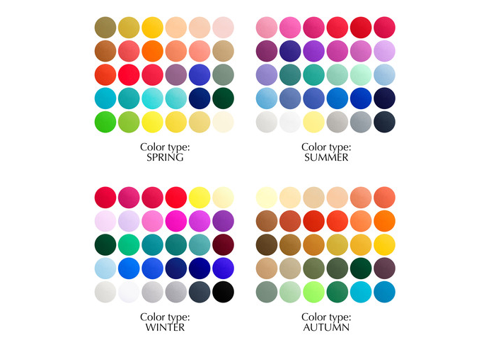 Content color type