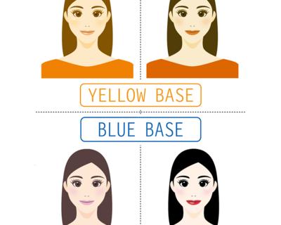 Medium yellow blue