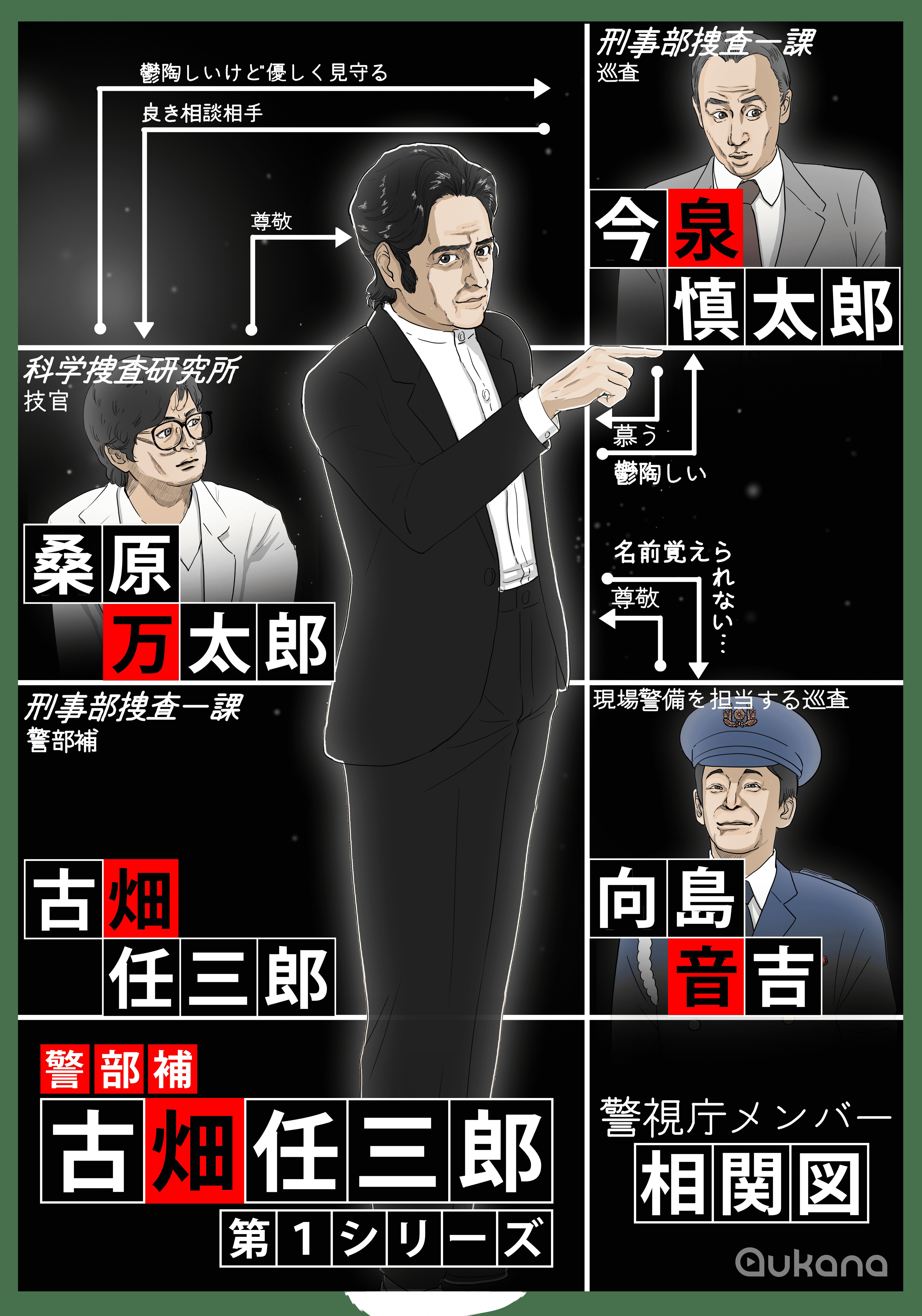 任三郎 古畑