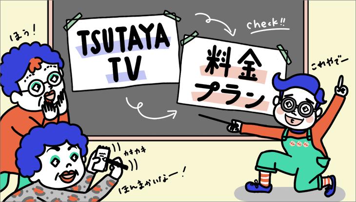 TSUTAYA TVの料金プランについてもっと詳しく知りたい!