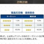 【ガチャ】ピックアップキャラ0.7%は高い方?!←ピックアップ率は高いが、そもそもの確率はかなり渋いぞ...