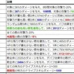 【検証】韓国版と日本版のスキルの違いをまとめてみた!本国の方では☆3、4でもガンガン使ってる模様!
