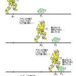 【衝撃】中華姉妹さん軽装甲化で生存性能2割減少の衝撃wwww←でも体力多い方だからダイジョウブ・・・