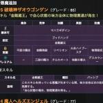 【画像あり】4月末の大型アップデート情報キタ━━(゚∀゚)━━!!新情報スライドまとめておきました!御覧ください!