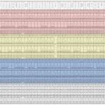 【朗報】50宙域分の青/黄/赤マス由来の2/3ギアシェルから品質シェルが落ちるか調査した結果がコチラです←