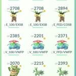 【画像あり】この数ある草属性ポケモンが輝くときって来るの・・・?