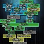 【朗報】カム男さん、大人気な件wwwwwwwwwwww ←ユーザー「勝てカムイー!!!!」「人気投票とはなんだったのかw」