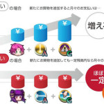 【シルエットクイズ】左はニニアンで確定?!右はサーリャか、まさかの倉田てつを参戦?www