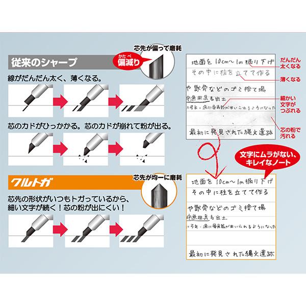 三菱鉛筆 クルトガ シャープペンシル 0.7mm