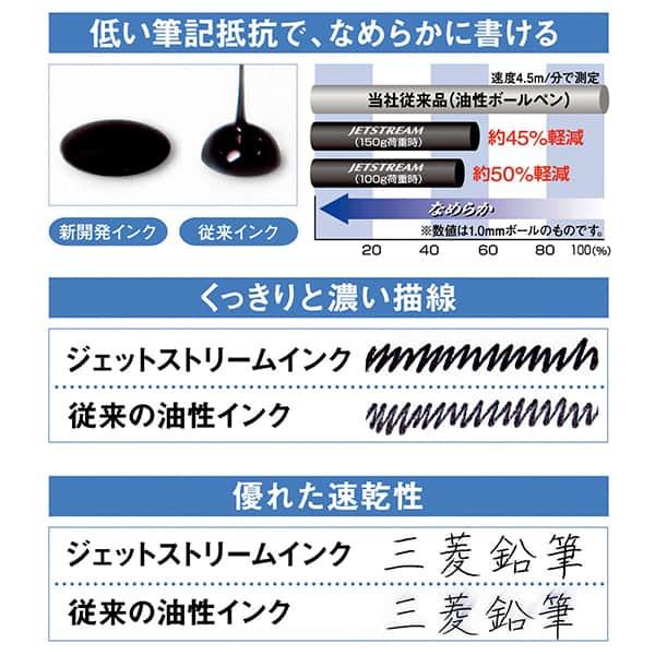 三菱鉛筆 ジェットストリーム 2色ボールペン 0.7mm SXE2-300-07