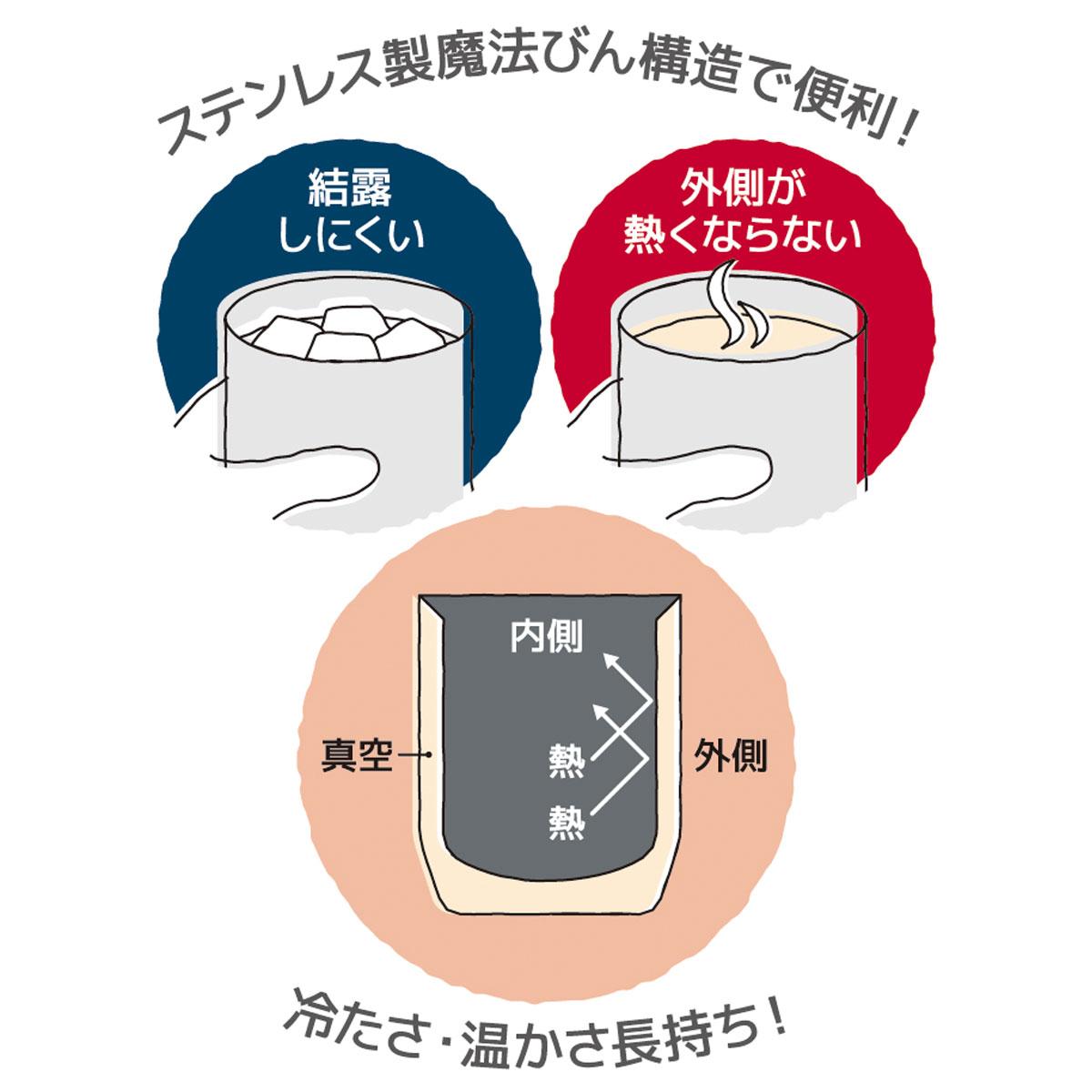 サーモス 真空断熱カップ 360ml JDH-360