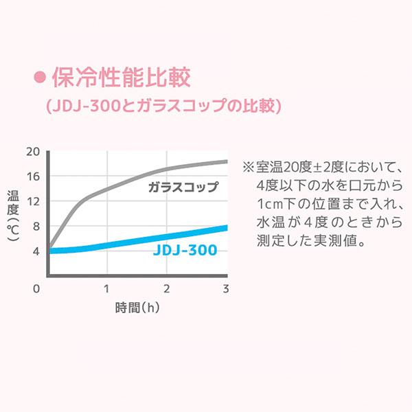 サーモス 保冷ストローカップ 300ml JDJ-300